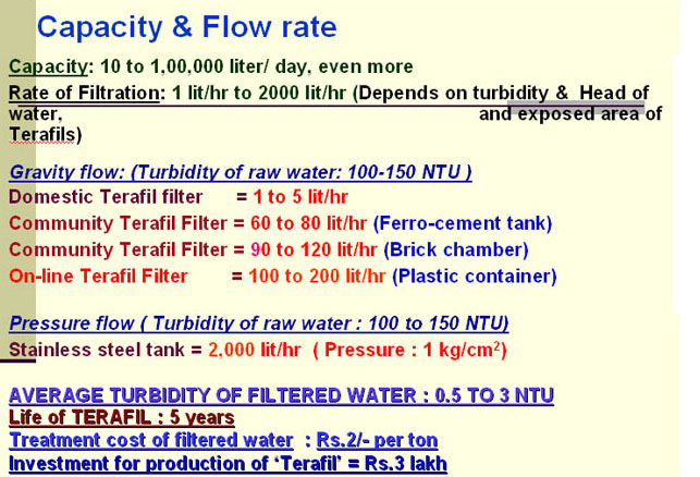 Capacity And Flow Rate