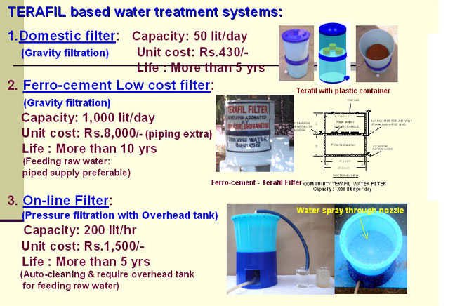 Terafil Based Water Treatment Systems